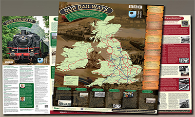 Free Our Railways Full Steam Ahead Poster