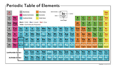 Free Periodic Table Poster