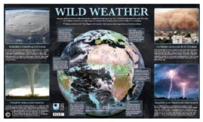 Free BBC Wild Weather Poster
