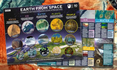Free Earth from Space Poster