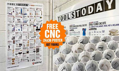 Free Tools Poster